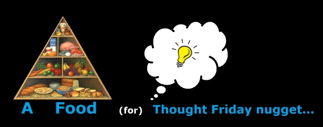 Food for thought caption. Food Pyramid Lightbulb and bubble caption