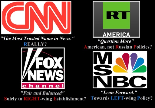 CNN_MSNBC_FOX_RT-America